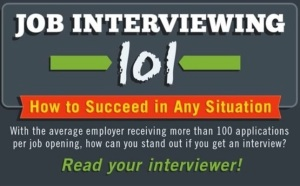 Dont Do Interview